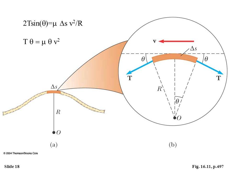 Slide 18Fig. 16.11, p.497 2Tsin( )= s v 2 /R T v 2