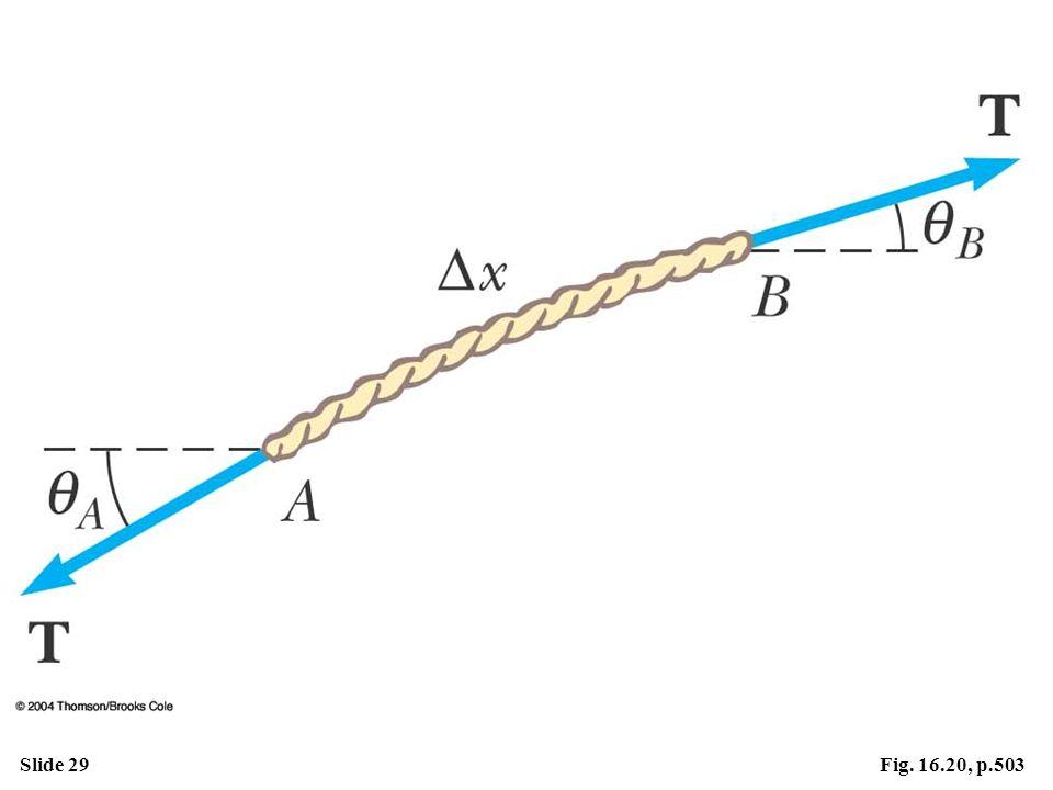 Slide 29Fig. 16.20, p.503