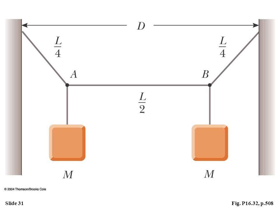 Slide 31Fig. P16.32, p.508