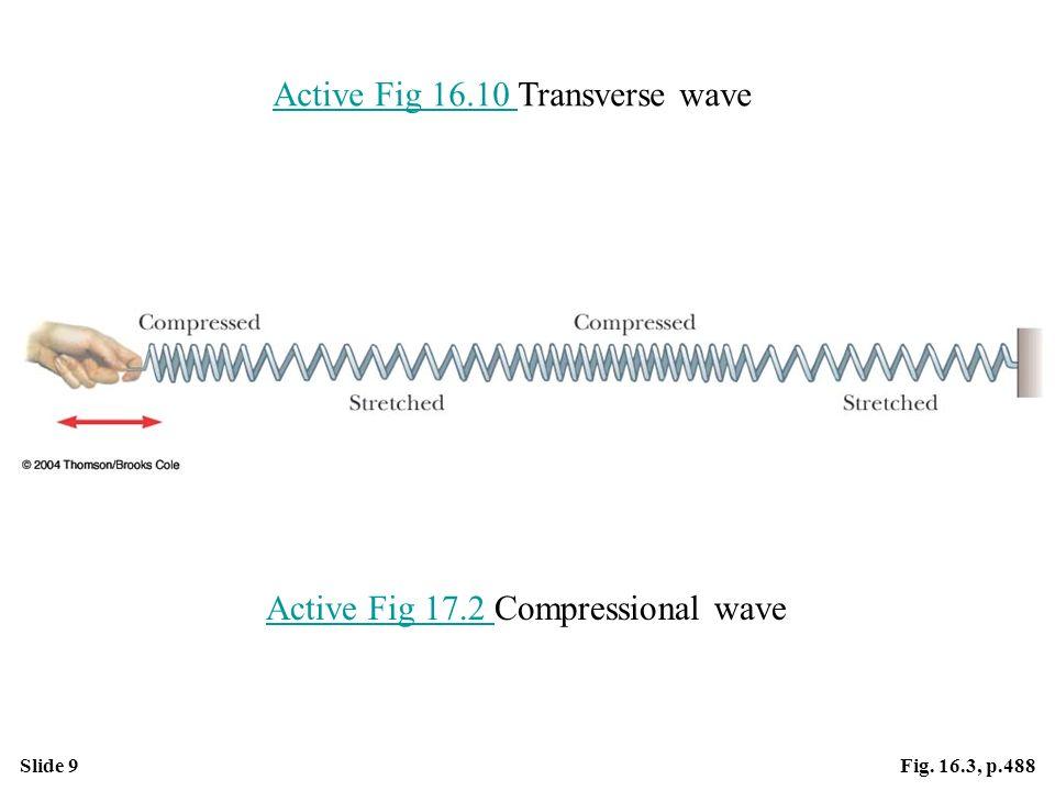 Slide 30Fig. P16.30, p.508