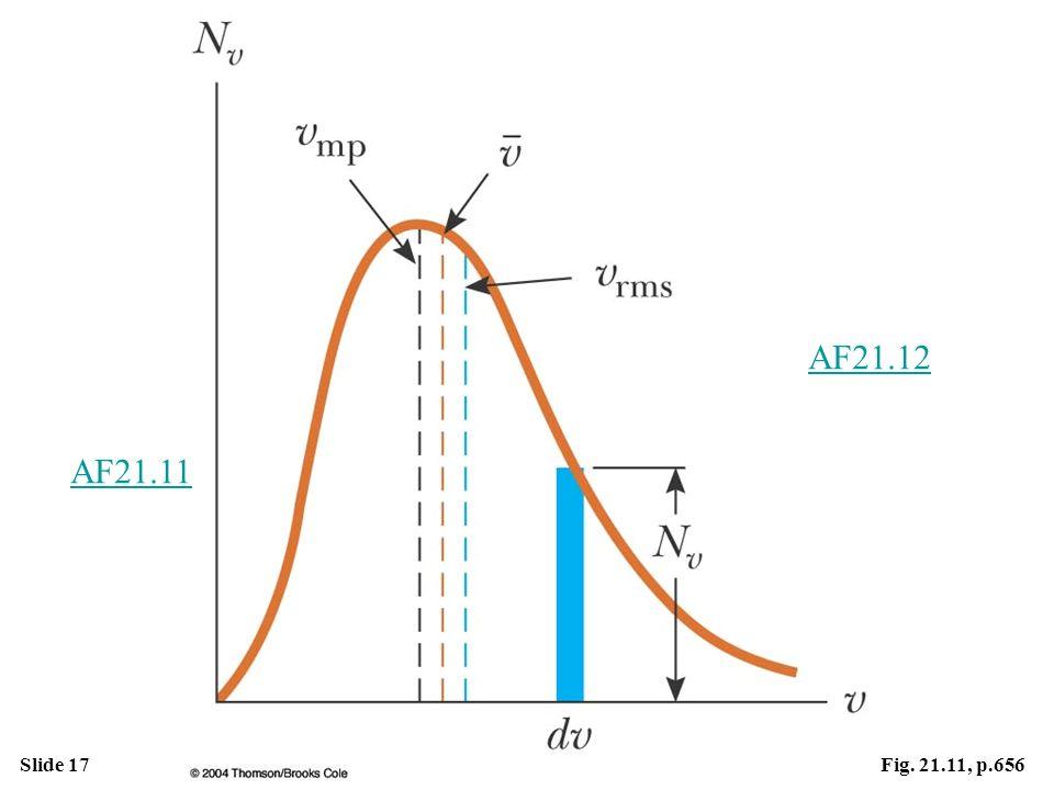 Slide 17Fig. 21.11, p.656 AF21.11 AF21.12
