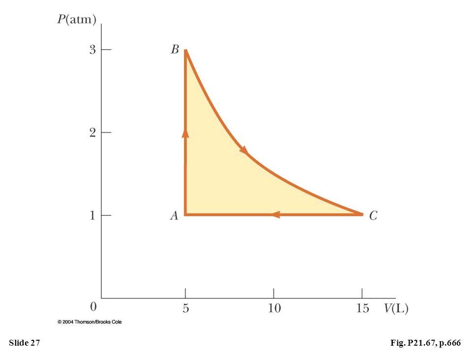 Slide 27Fig. P21.67, p.666