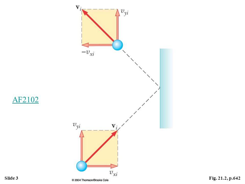 Slide 24Fig. P21.32a, p.663