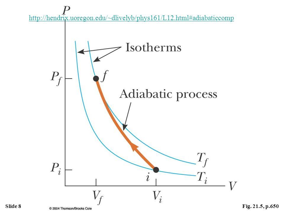 Slide 8Fig. 21.5, p.650 http://hendrix.uoregon.edu/~dlivelyb/phys161/L12.html#adiabaticcomp