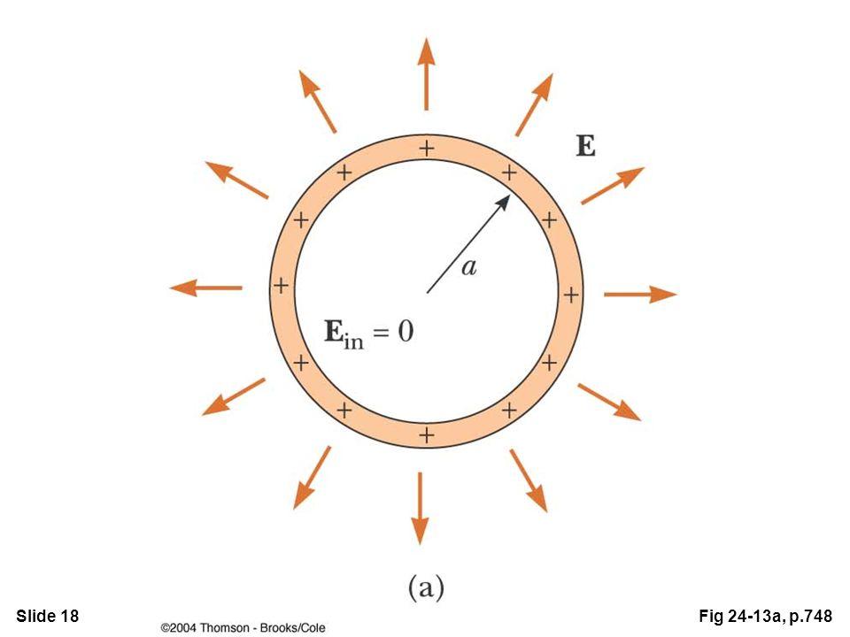 Slide 18Fig 24-13a, p.748