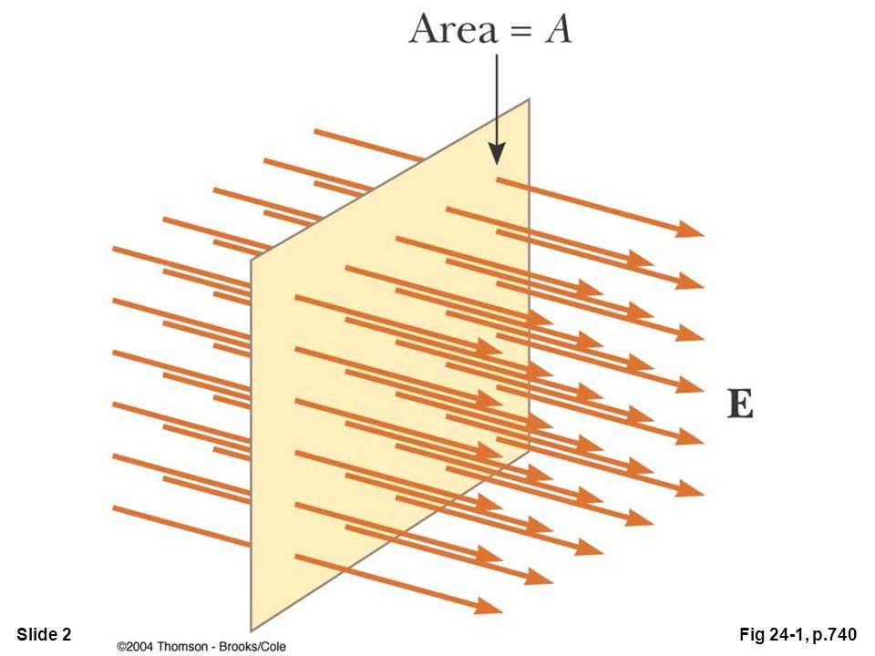 Slide 2Fig 24-1, p.740
