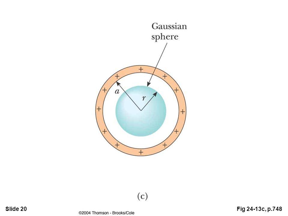 Slide 20Fig 24-13c, p.748
