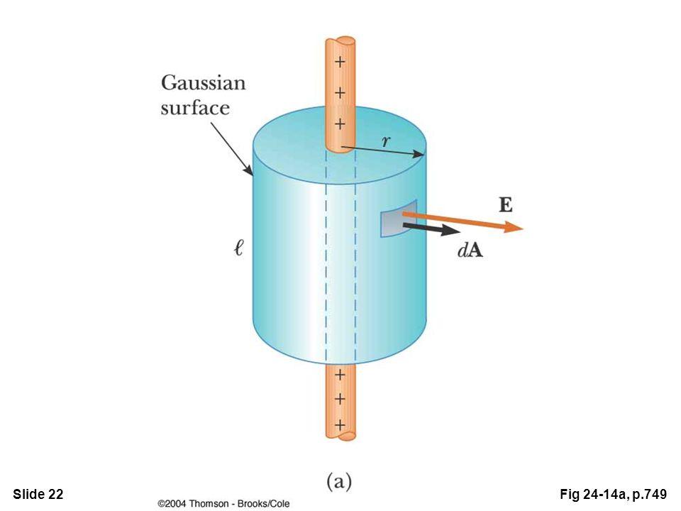Slide 22Fig 24-14a, p.749