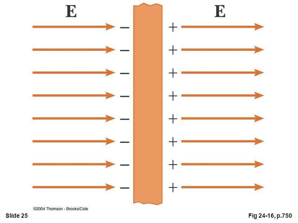 Slide 25Fig 24-16, p.750