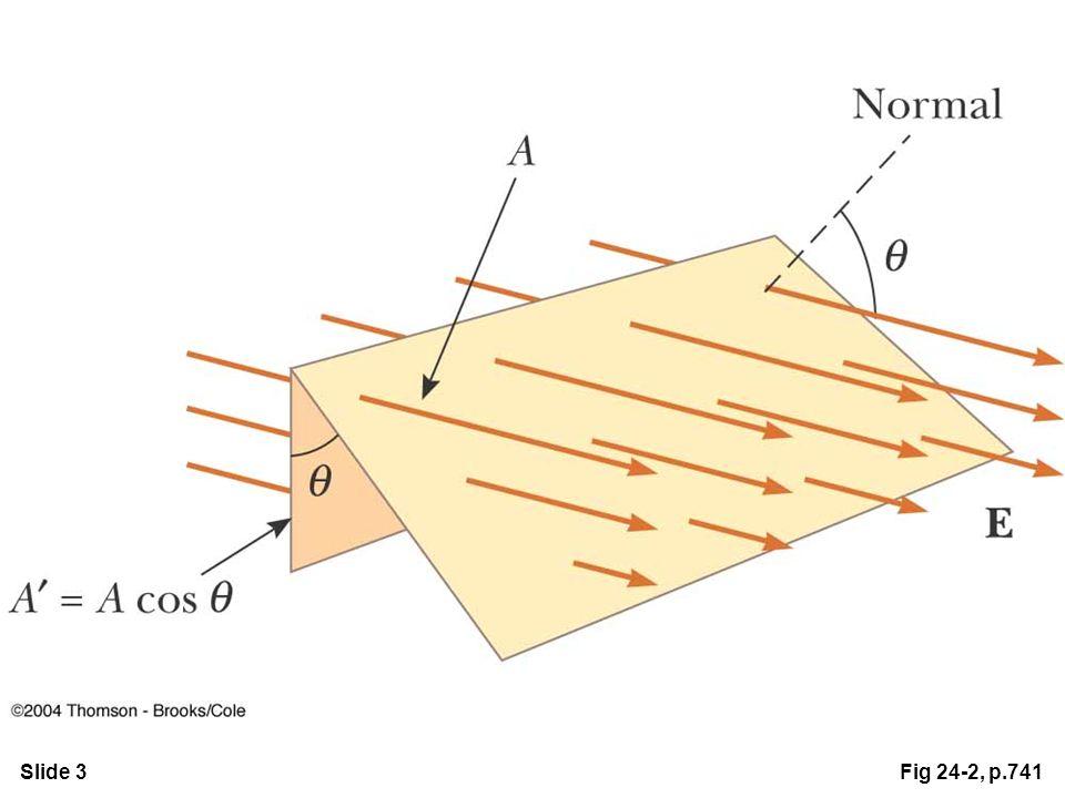 Slide 3Fig 24-2, p.741