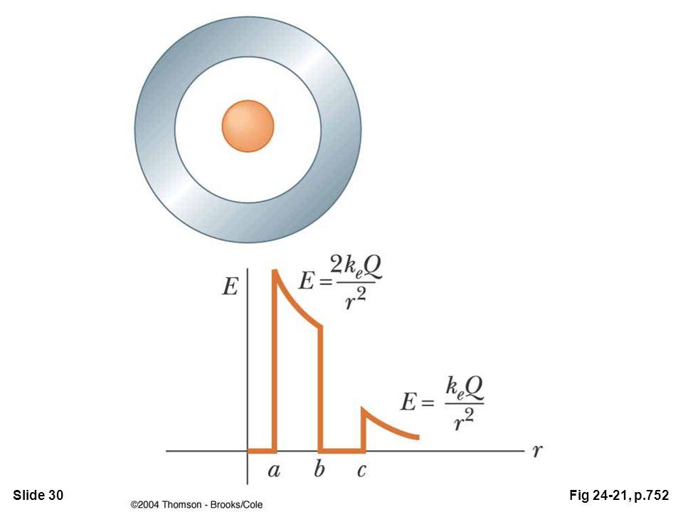 Slide 30Fig 24-21, p.752