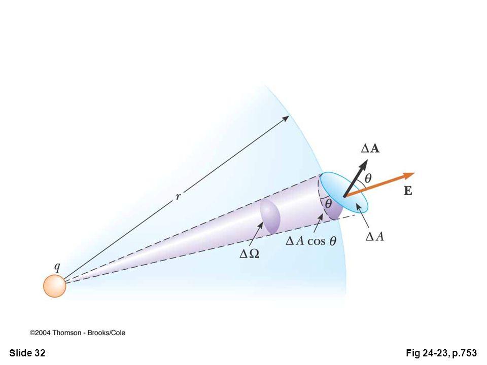Slide 32Fig 24-23, p.753