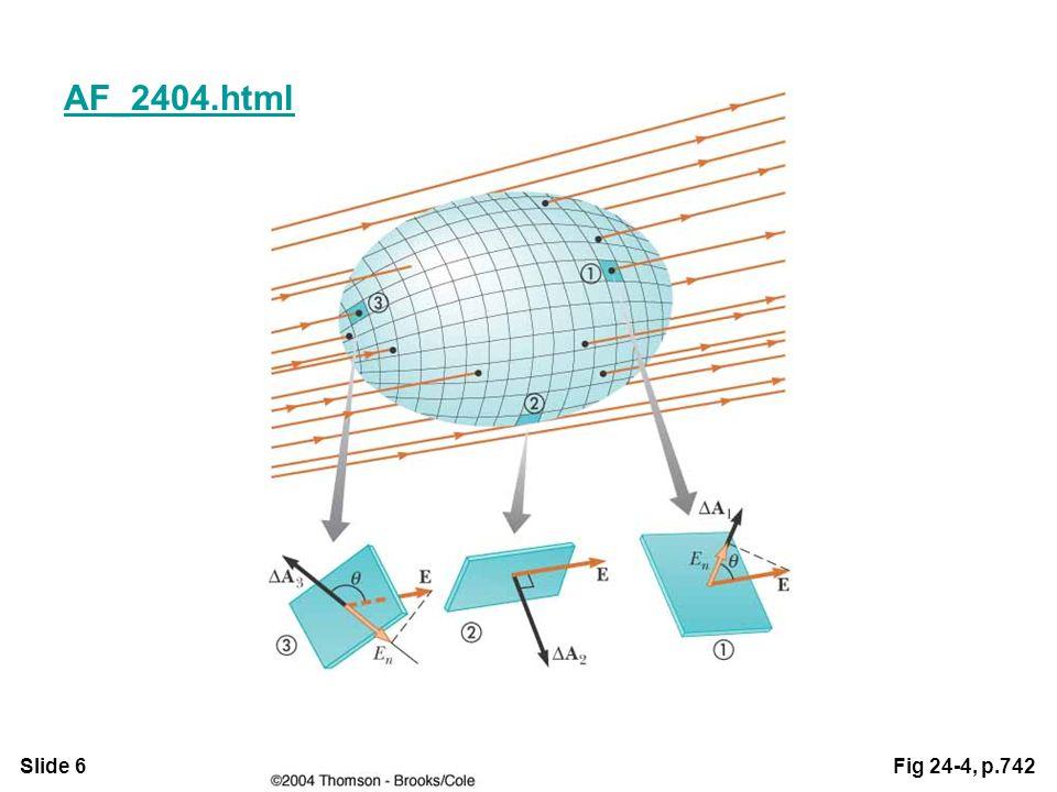 Slide 6Fig 24-4, p.742 AF_2404.html