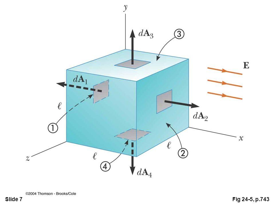Slide 7Fig 24-5, p.743