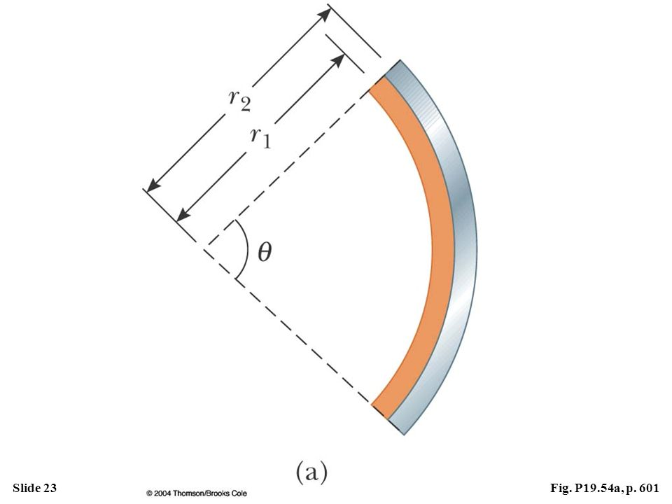 Slide 23Fig. P19.54a, p. 601