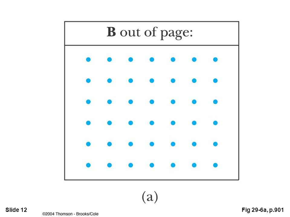Slide 12Fig 29-6a, p.901