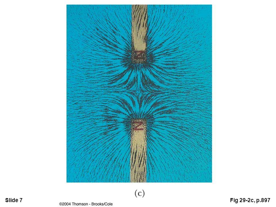 Slide 8Fig 29-3a, p.897