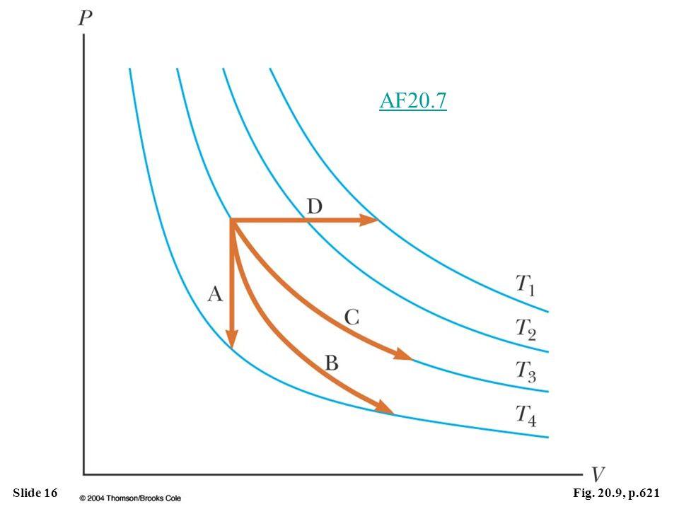 Slide 16Fig. 20.9, p.621 AF20.7