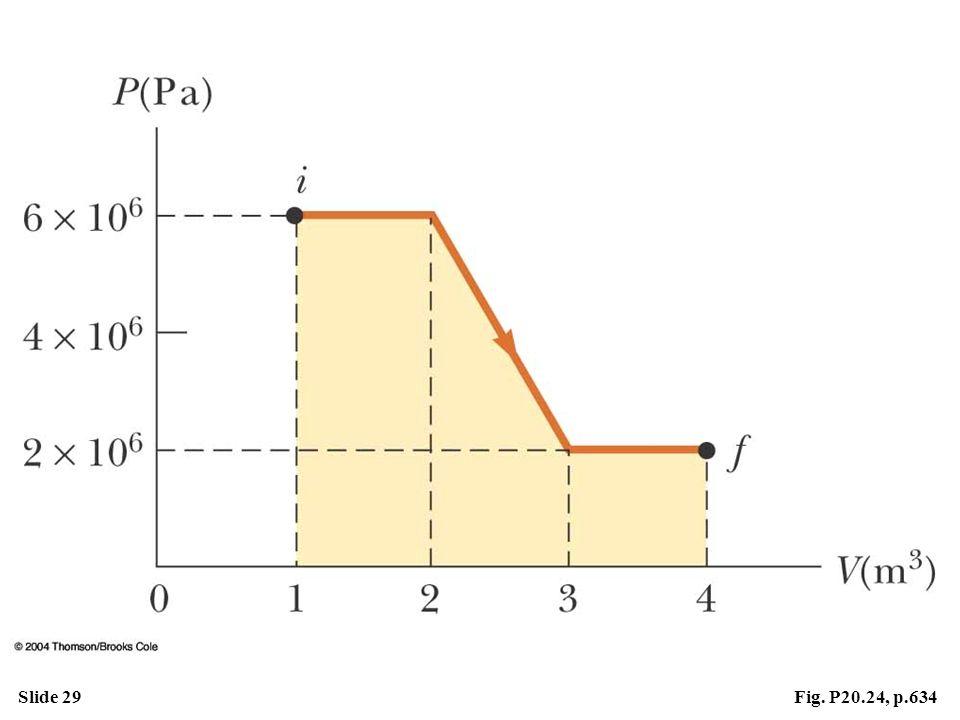 Slide 29Fig. P20.24, p.634