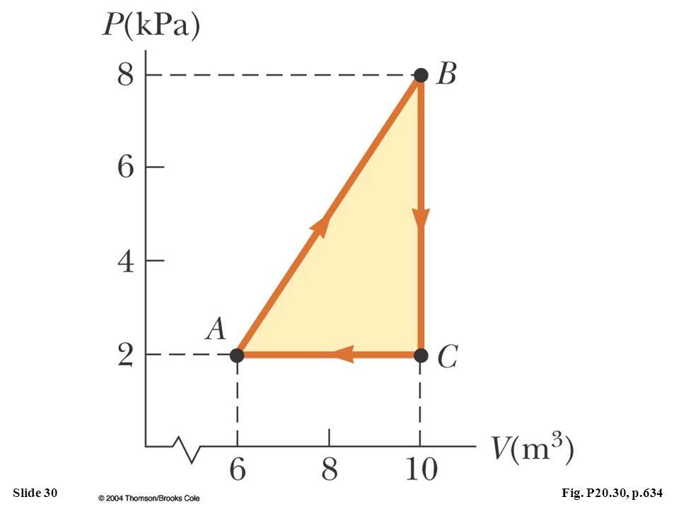 Slide 30Fig. P20.30, p.634