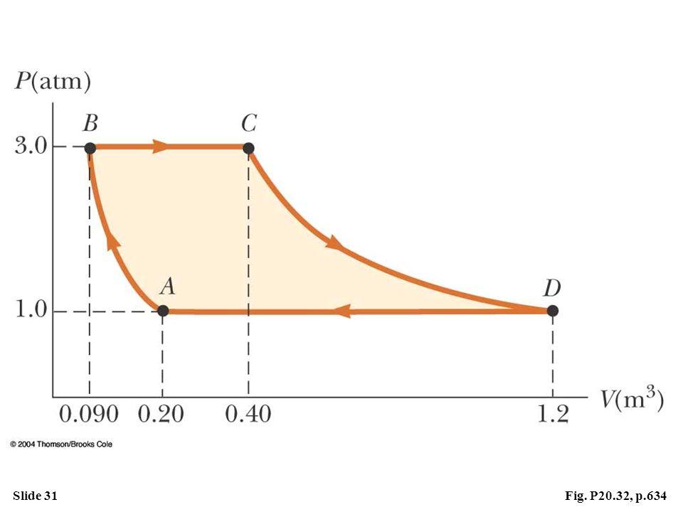 Slide 31Fig. P20.32, p.634