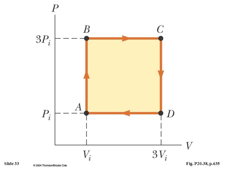 Slide 33Fig. P20.38, p.635