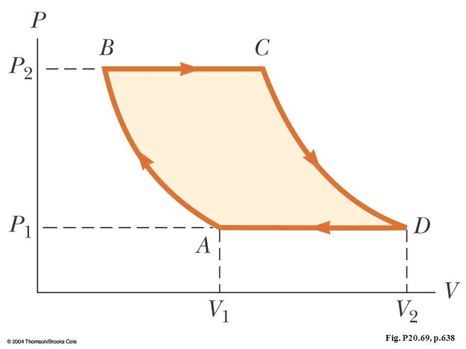 Slide 39Fig. P20.69, p.638