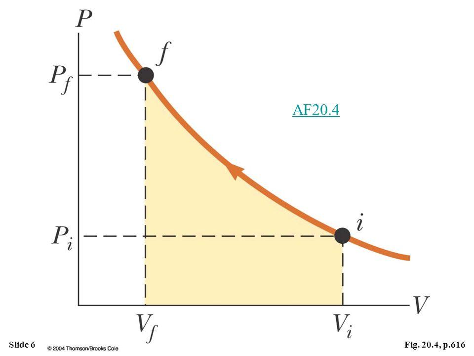 Slide 6Fig. 20.4, p.616 AF20.4