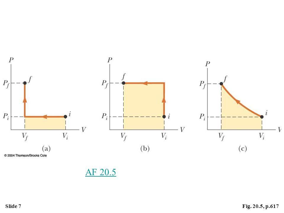 Slide 7Fig. 20.5, p.617 AF 20.5
