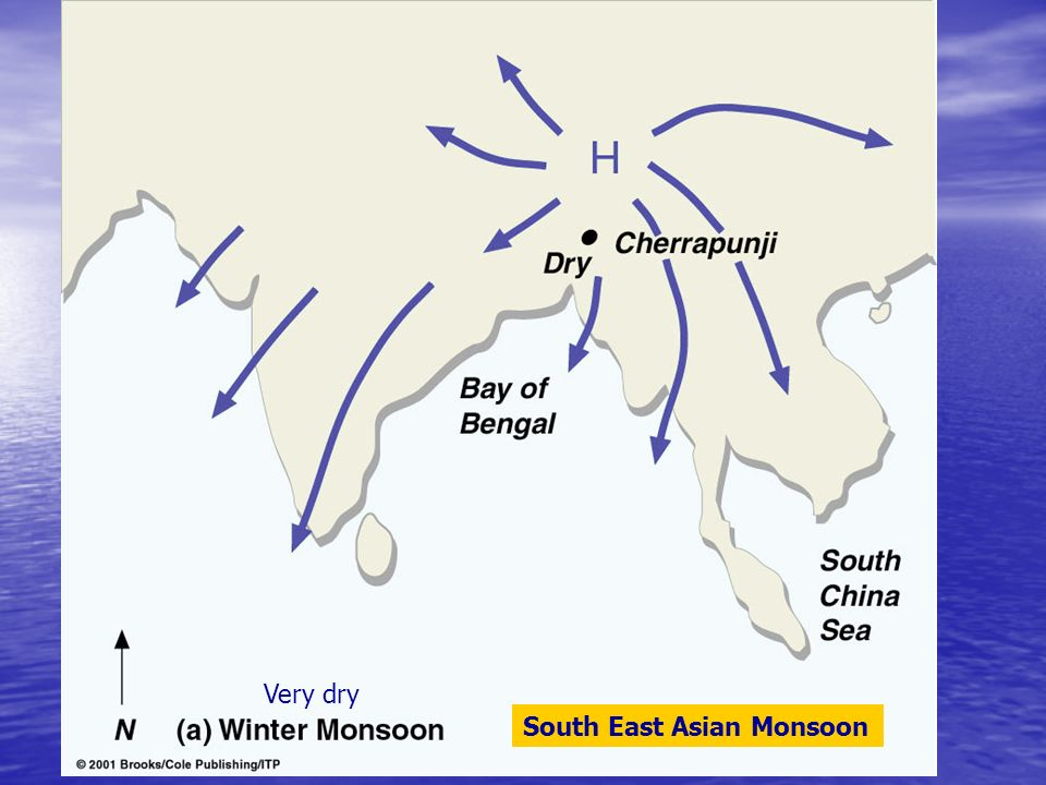 South East Asian Monsoon Very dry