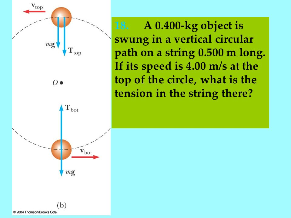 18.A 0.400-kg object is swung in a vertical circular path on a string 0.500 m long.