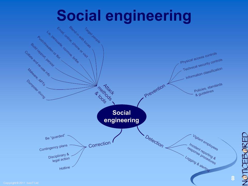 9 Copyright © 2011 IsecT Ltd. Social engineering