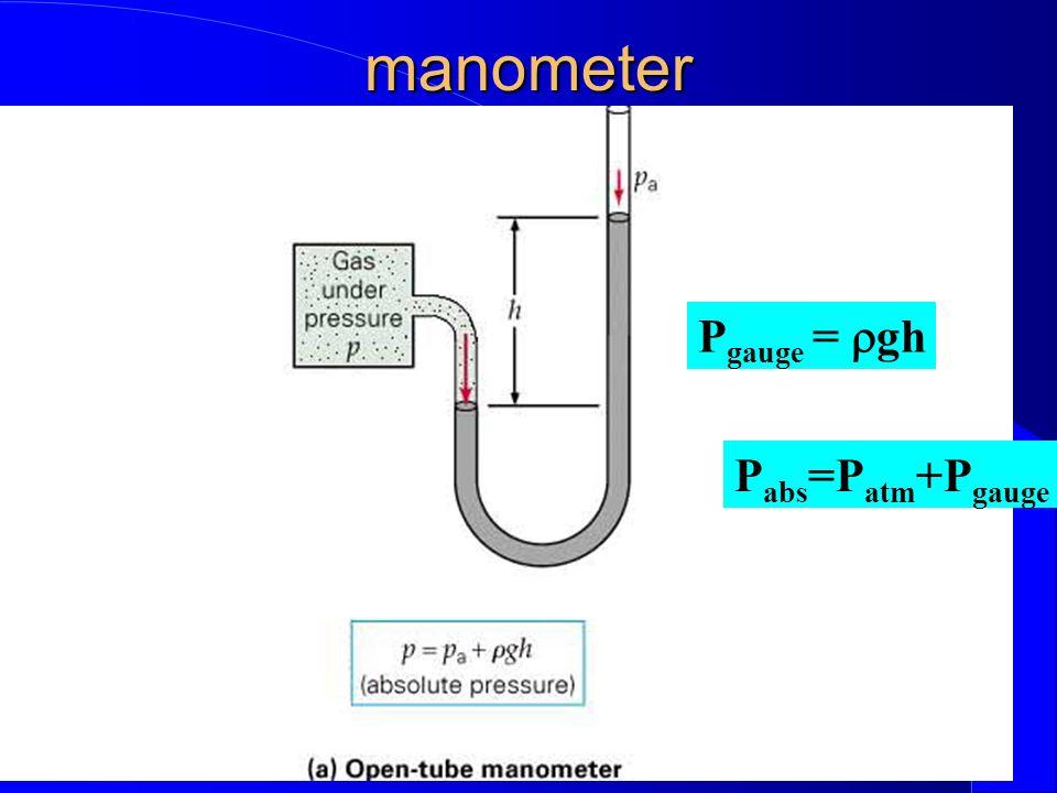 manometer P abs =P atm +P gauge P gauge = gh