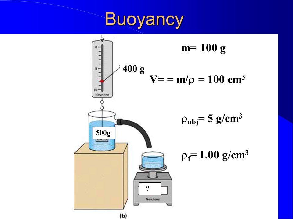 Buoyancy 400 g 500g ? obj = 5 g/cm 3 V= = m/ = 100 cm 3 f = 1.00 g/cm 3 m= 100 g