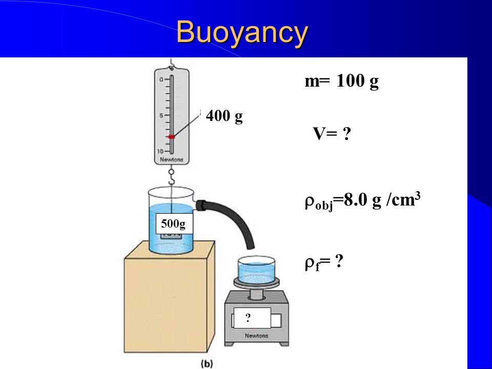 Buoyancy 400 g 500g ? obj =8.0 g /cm 3 V= ? f = ? m= 100 g