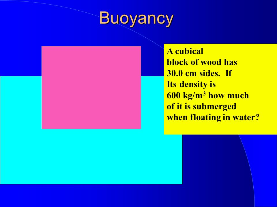 Buoyancy A cubical block of wood has 30.0 cm sides.