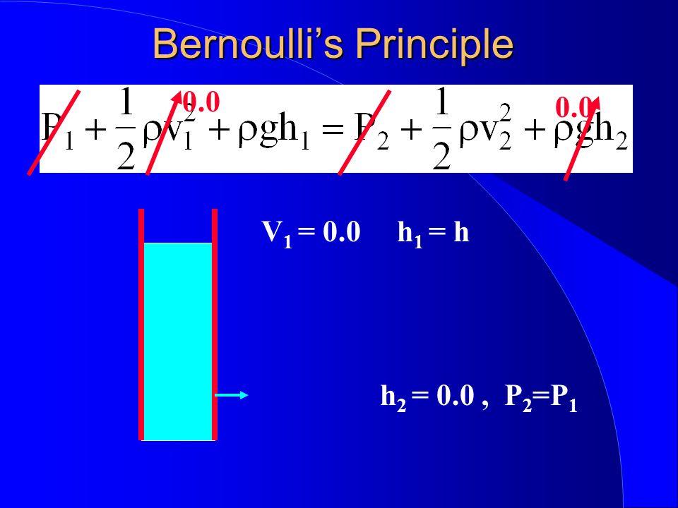Bernoullis Principle V 1 = 0.0 h 2 = 0.0, P 2 =P 1 h 1 = h 0.0