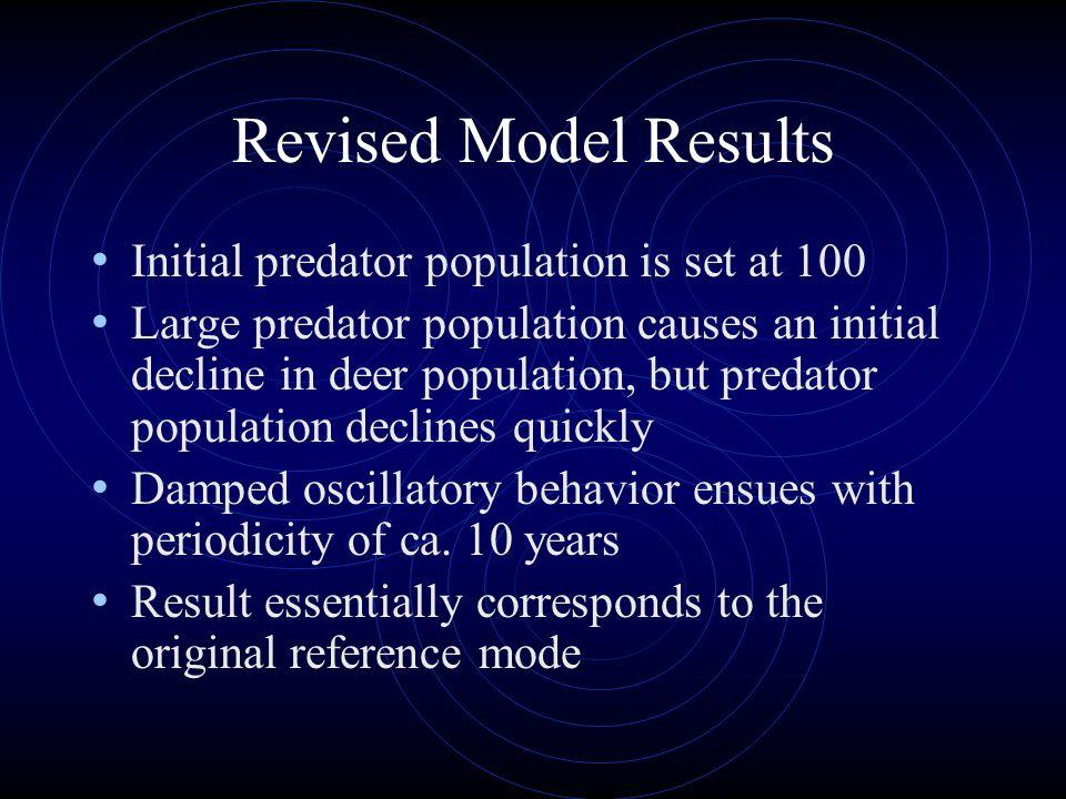 Initial predator population is set at 100 Large predator population causes an initial decline in deer population, but predator population declines qui