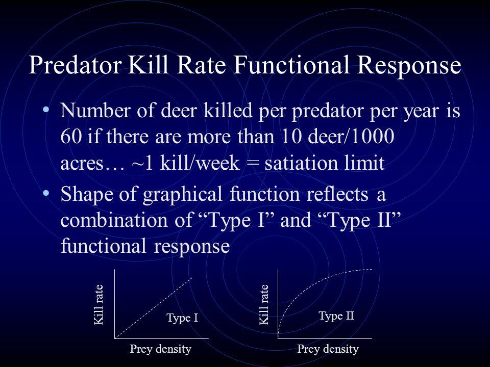 Predator Kill Rate Functional Response Number of deer killed per predator per year is 60 if there are more than 10 deer/1000 acres… ~1 kill/week = sat