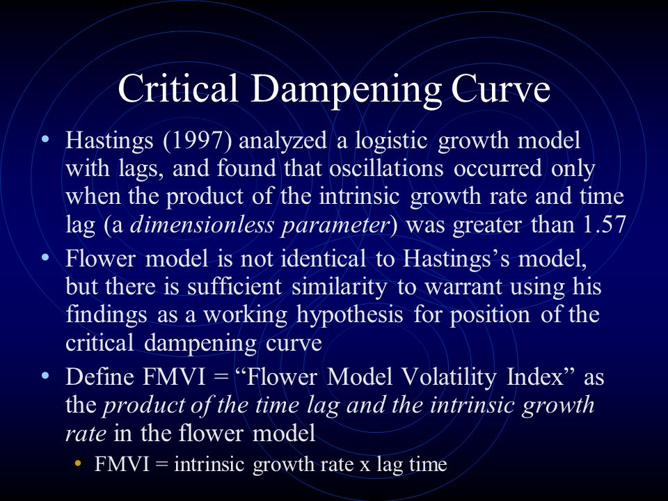 Critical Dampening Curve Hastings (1997) analyzed a logistic growth model with lags, and found that oscillations occurred only when the product of the intrinsic growth rate and time lag (a dimensionless parameter) was greater than 1.57 Flower model is not identical to Hastingss model, but there is sufficient similarity to warrant using his findings as a working hypothesis for position of the critical dampening curve Define FMVI = Flower Model Volatility Index as the product of the time lag and the intrinsic growth rate in the flower model FMVI = intrinsic growth rate x lag time
