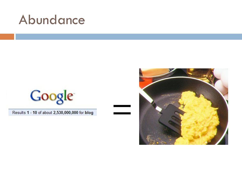 Abundance =