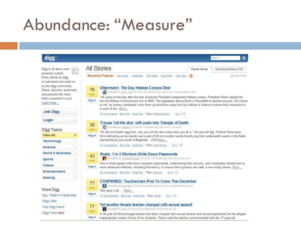 Abundance: Measure