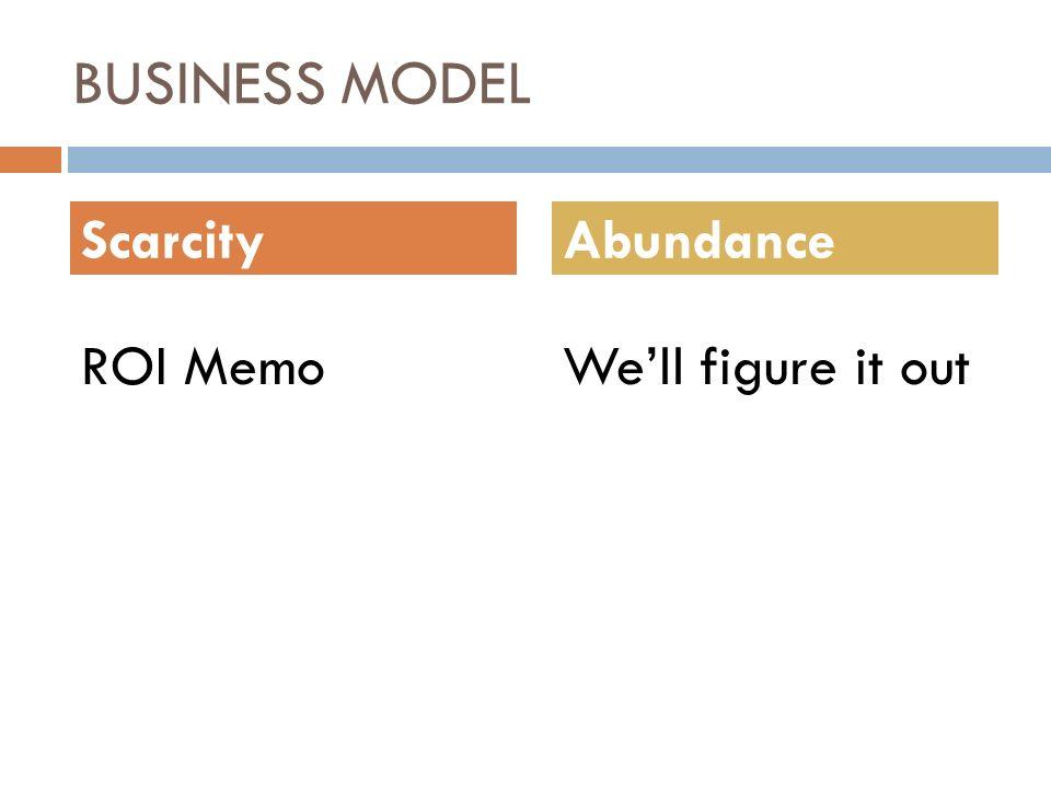 BUSINESS MODEL ROI MemoWell figure it out ScarcityAbundance