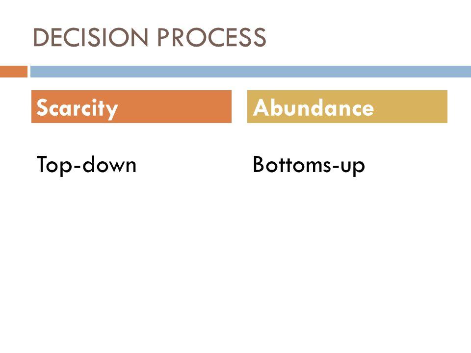 DECISION PROCESS Top-downBottoms-up ScarcityAbundance