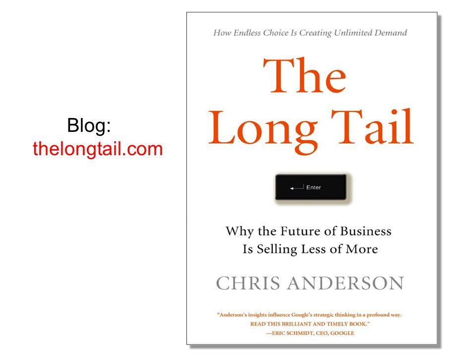 Blog: thelongtail.com