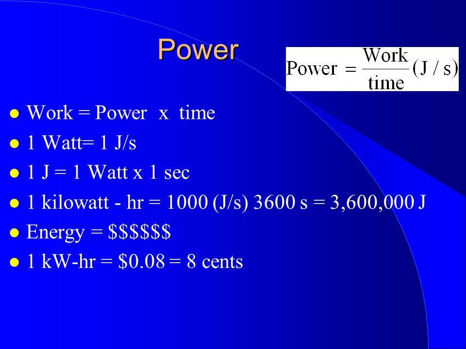Power Work = Power x time 1 Watt= 1 J/s 1 J = 1 Watt x 1 sec 1 kilowatt - hr = 1000 (J/s) 3600 s = 3,600,000 J Energy = $$$$$$ 1 kW-hr = $0.08 = 8 cents