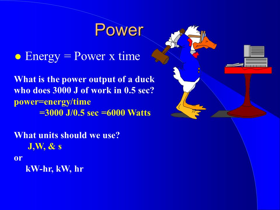 Power Energy = Power x time What is the power output of a duck who does 3000 J of work in 0.5 sec.
