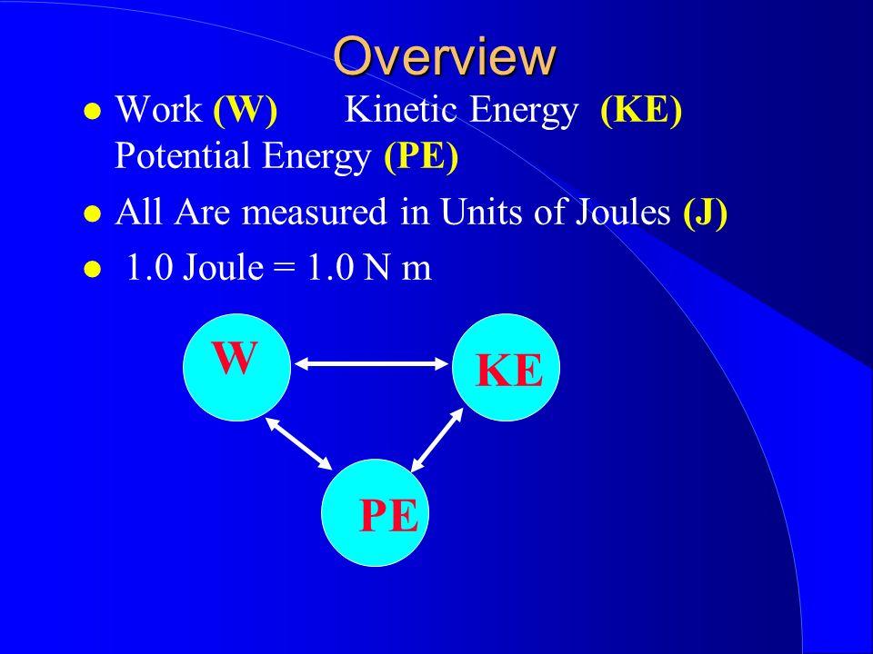 Overview Work (W) Kinetic Energy (KE) Potential Energy (PE) All Are measured in Units of Joules (J) 1.0 Joule = 1.0 N m W KE PE