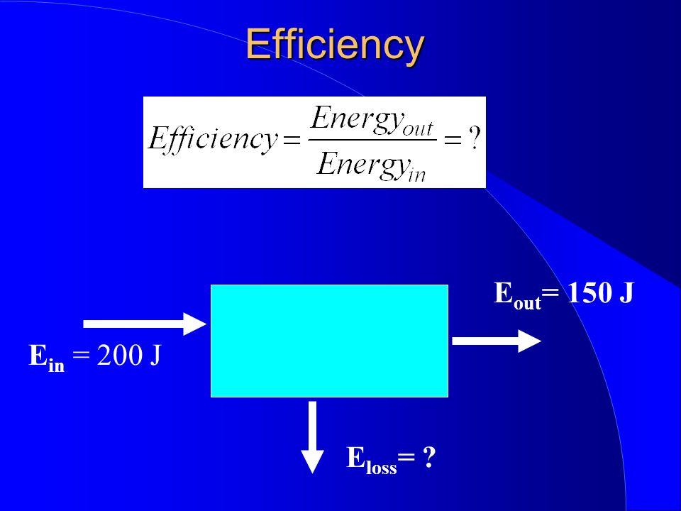 Efficiency E in = 200 J E out = 150 J E loss = ?