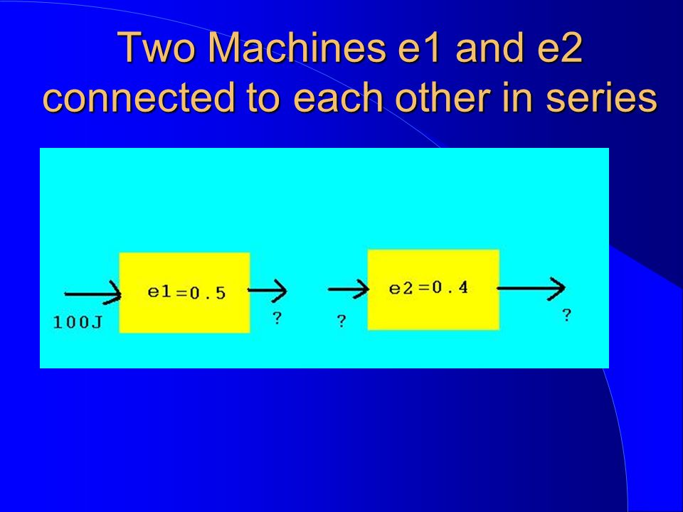 Two Machines e1 and e2 connected to each other in series
